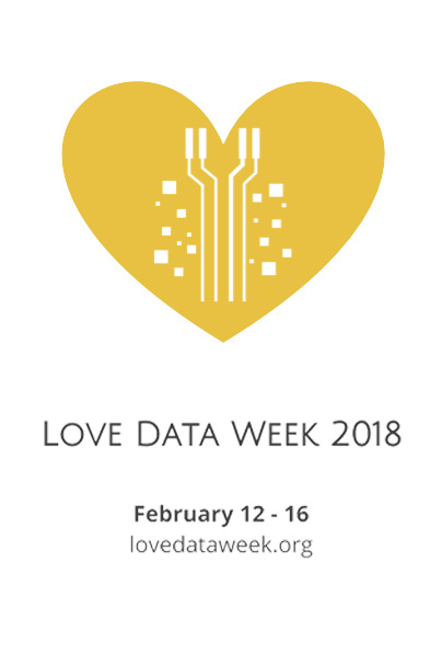 Love Data Week: Om altmetri